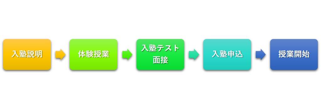 大東志塾 入塾バナーjpg